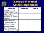 excess material kaizen measures