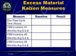 excess material kaizen measures1