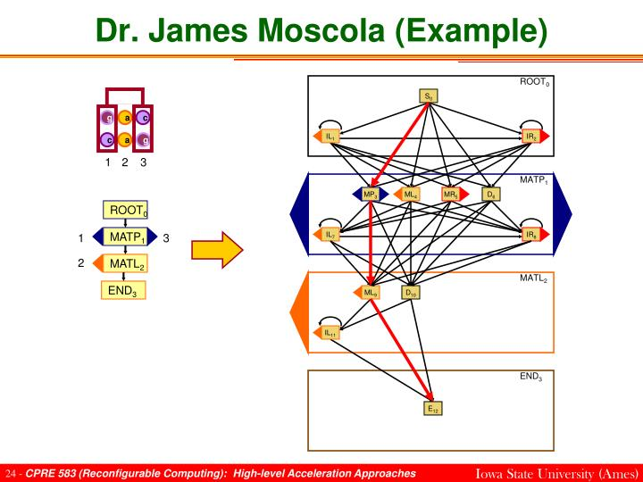 Dr. James Moscola (Example)