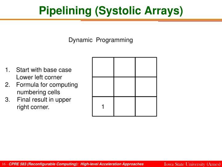 Pipelining (Systolic Arrays)