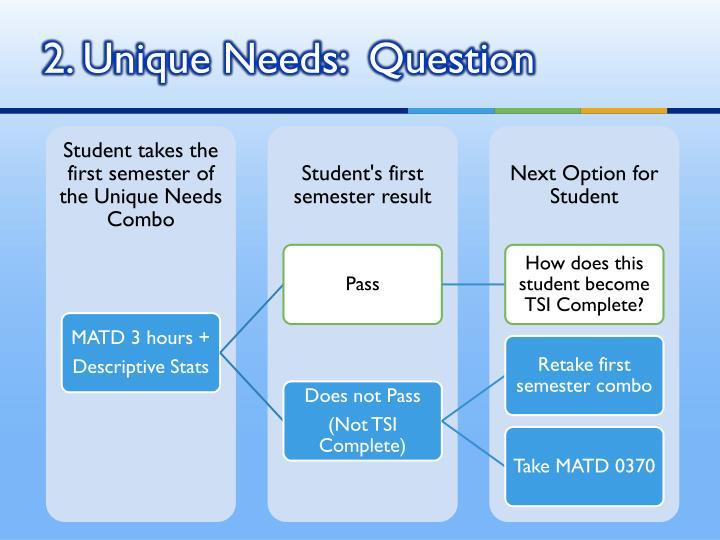 2. Unique Needs:  Question