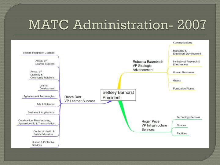 MATC Administration- 2007