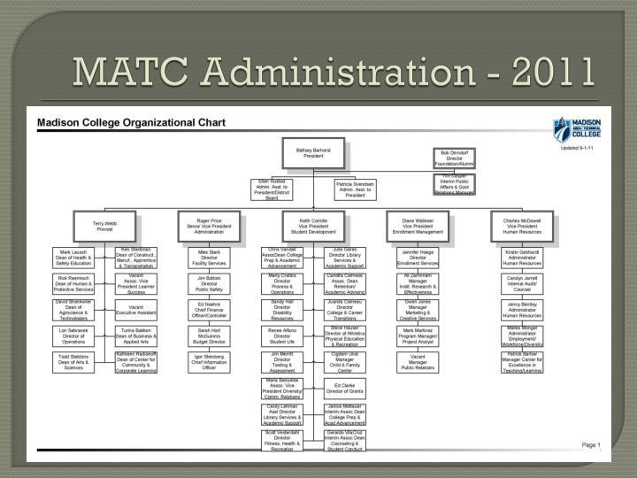 MATC Administration - 2011