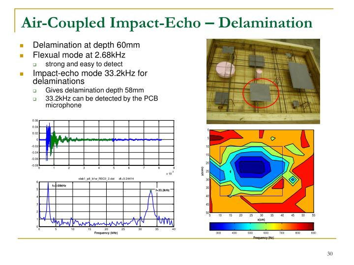 Air-Coupled Impact-Echo