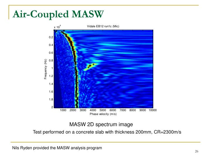 Air-Coupled MASW