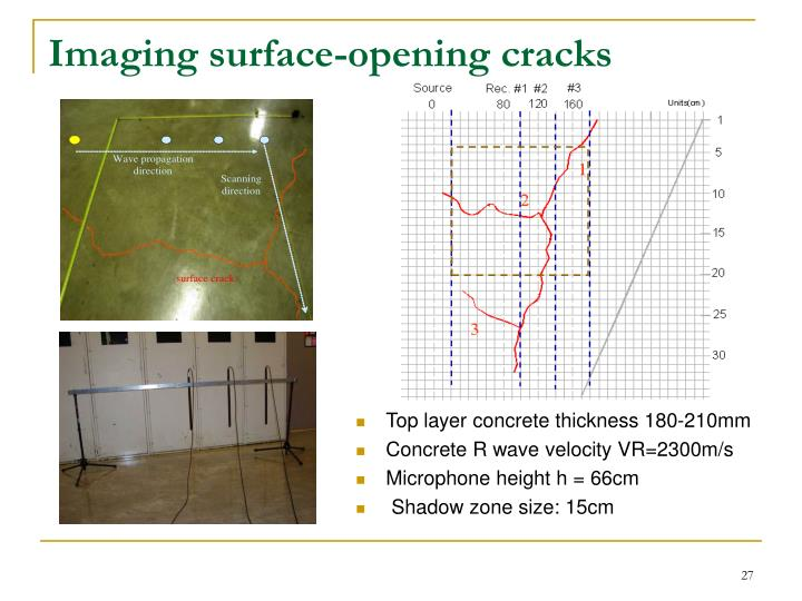 Imaging surface-opening cracks