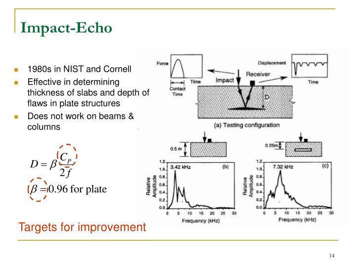 Impact-Echo