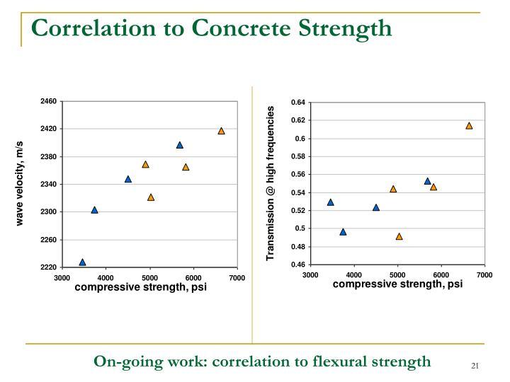 Correlation to Concrete Strength