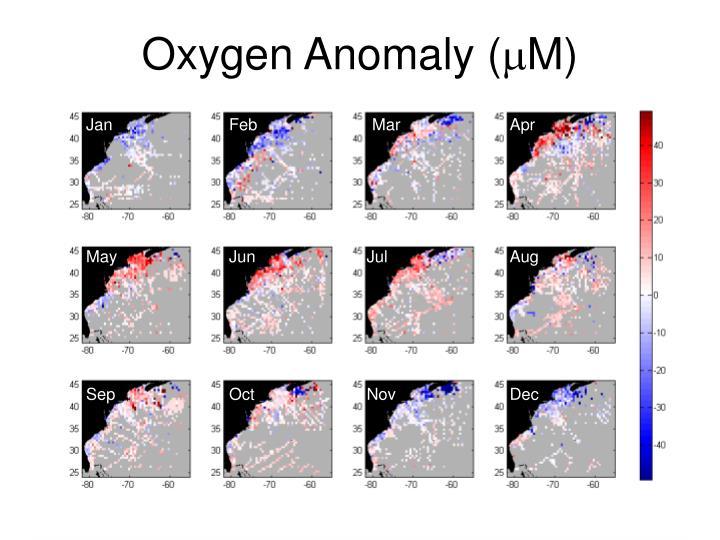 Oxygen Anomaly (