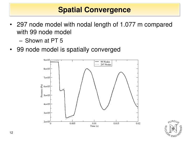 Spatial Convergence