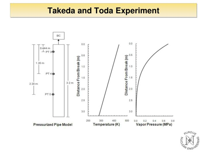 Takeda and Toda Experiment