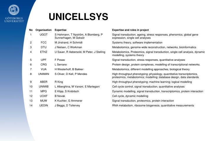 UNICELLSYS