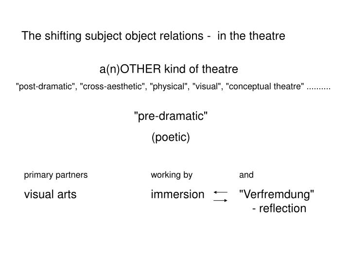 The shifting subject object relations -  in the theatre