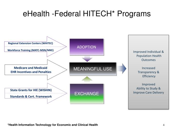 eHealth -Federal HITECH* Programs