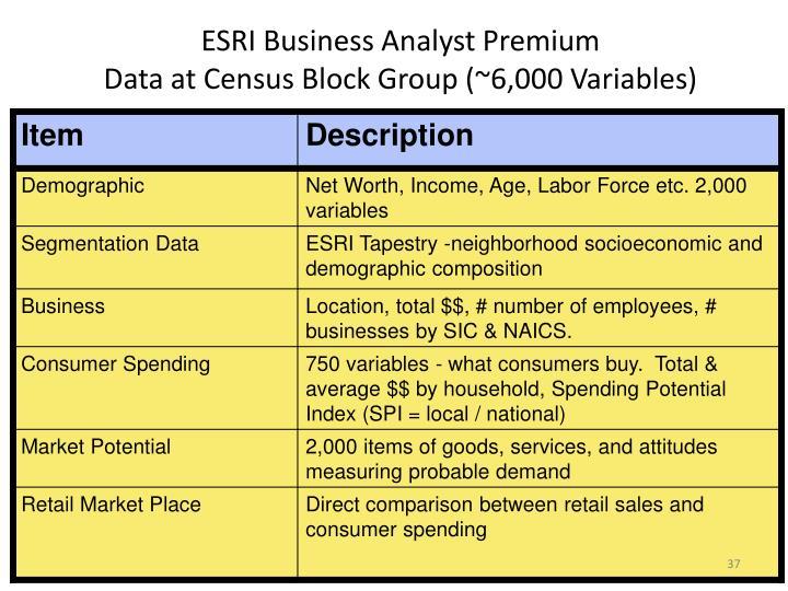 ESRI Business Analyst Premium