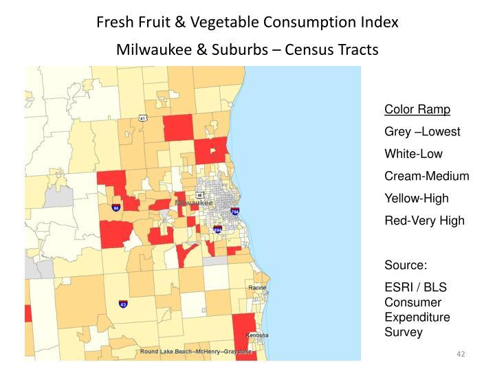 Fresh Fruit & Vegetable Consumption Index