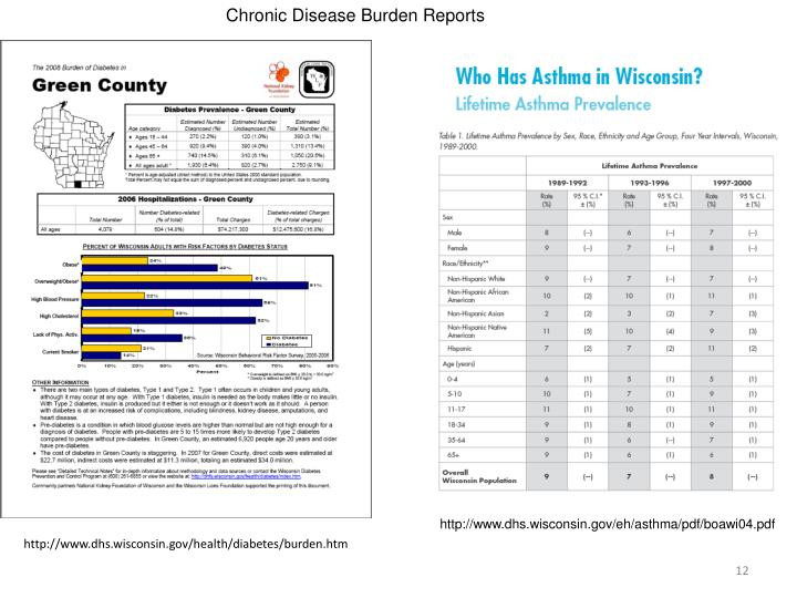 Chronic Disease Burden Reports
