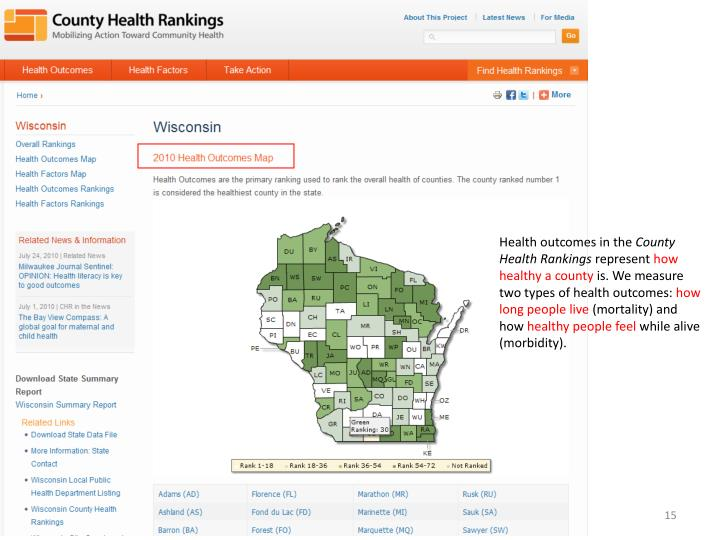 Health outcomes in the