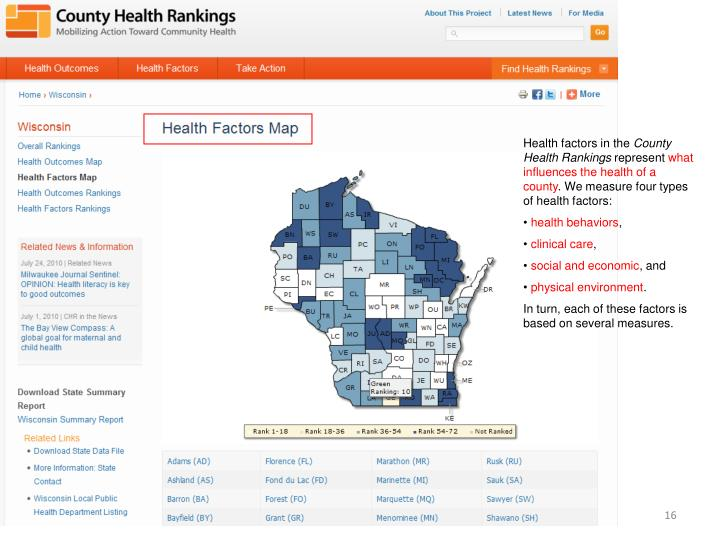 Healthfactors in the