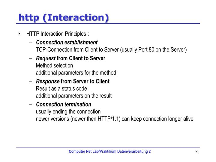 http (Interaction)