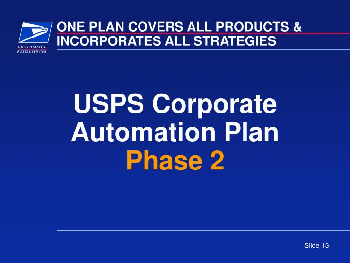 ONE PLAN COVERS ALL PRODUCTS & INCORPORATES ALL STRATEGIES