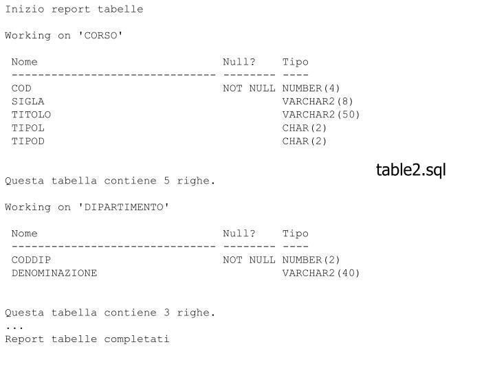 Inizio report tabelle