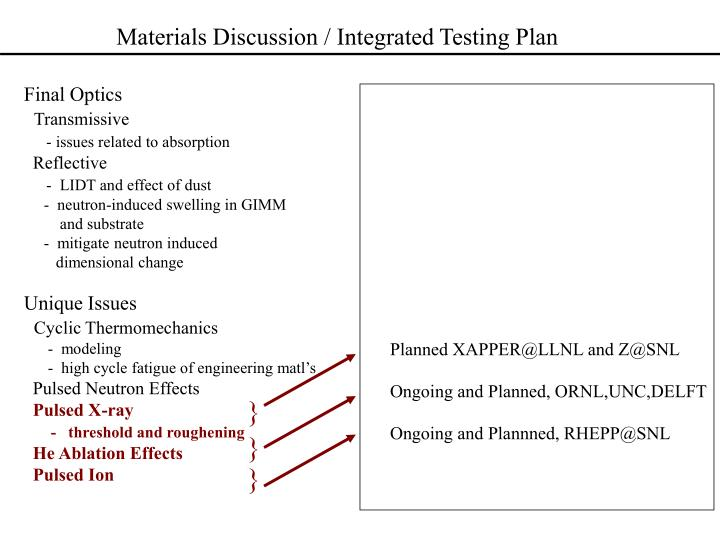Materials Discussion / Integrated Testing Plan