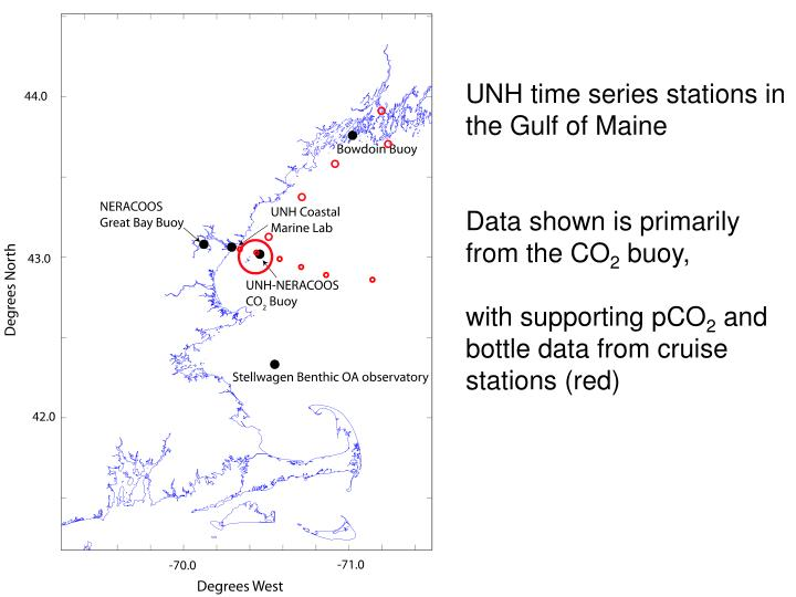 UNH time series stations in the Gulf of Maine