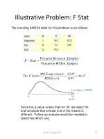illustrative problem f stat1