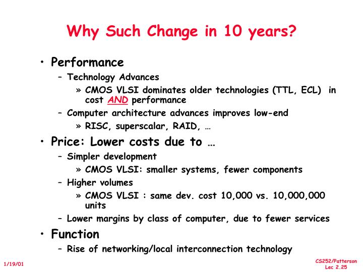 Why Such Change in 10 years?