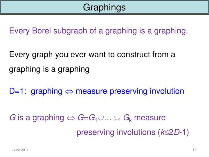Graphings