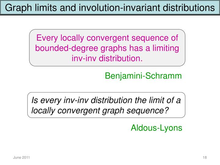 Graph limits and involution-invariant distributions