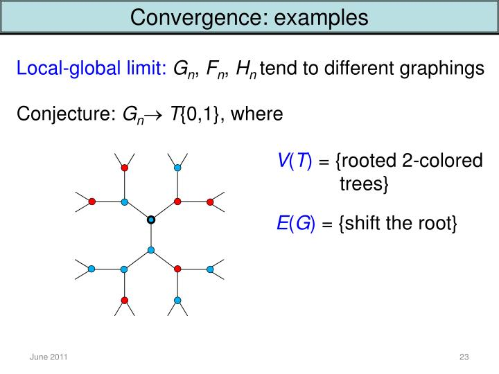 Convergence: examples