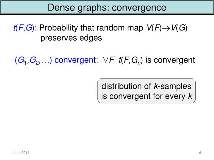 Dense graphs: convergence