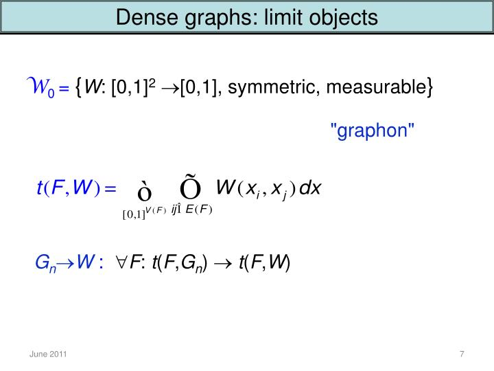 Dense graphs: limit objects