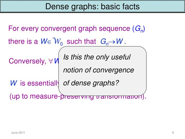 Dense graphs: basic facts