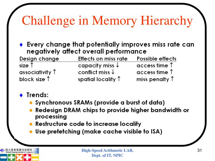 Challenge in Memory Hierarchy