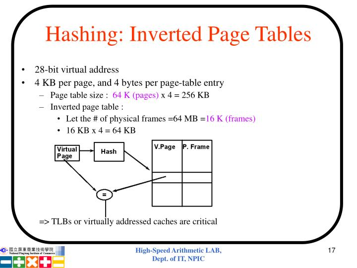 Hashing: Inverted Page Tables