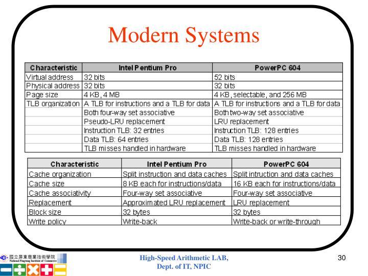 Modern Systems