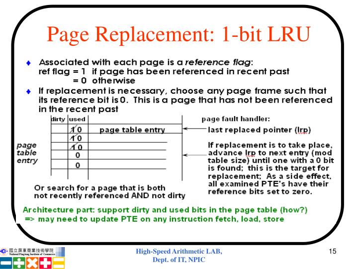 Page Replacement: 1-bit LRU
