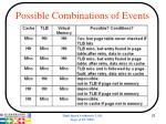 possible combinations of events