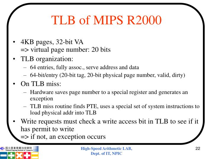 TLB of MIPS R2000