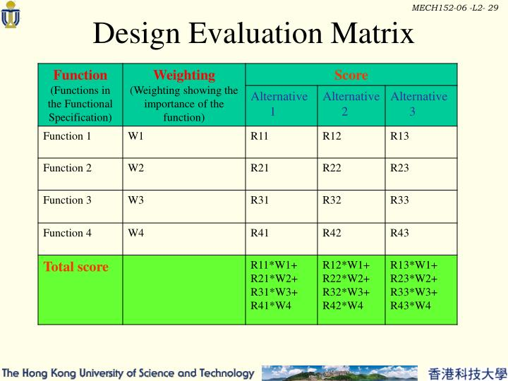 Design Evaluation Matrix