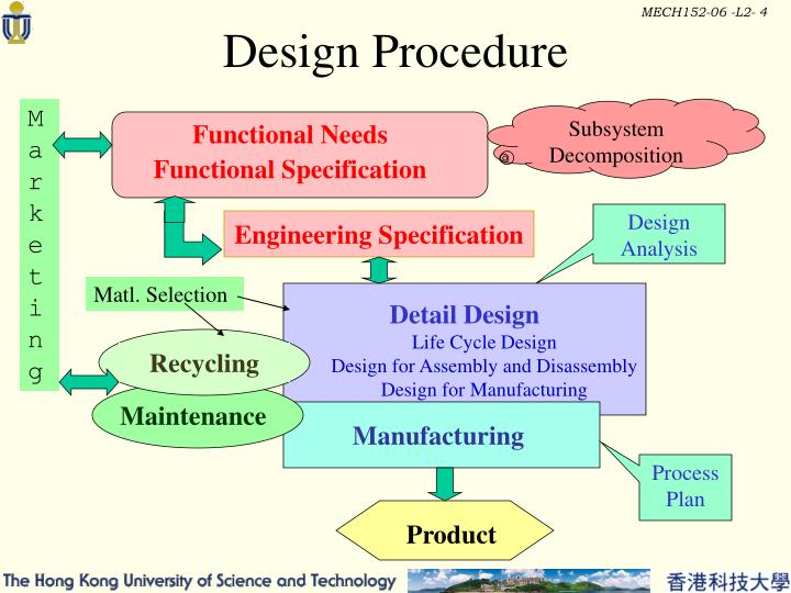 Design Procedure