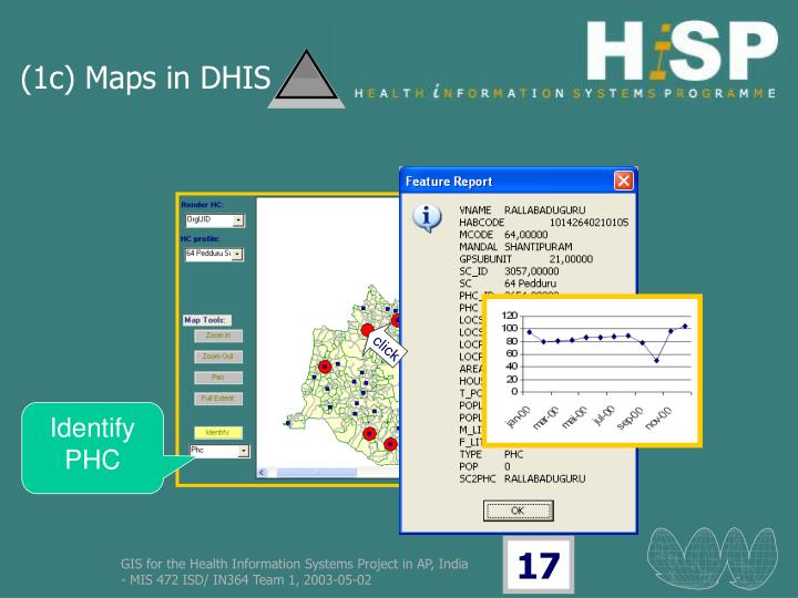 (1c) Maps in DHIS