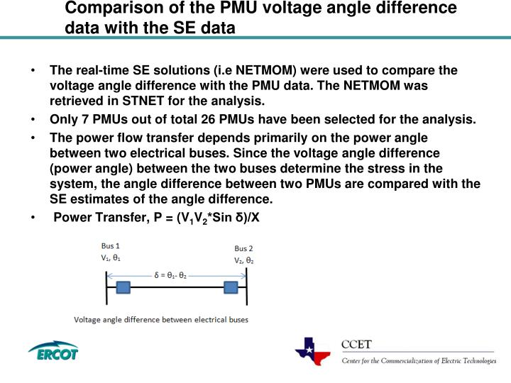 Comparison of the PMU voltage angle difference data with the SE data