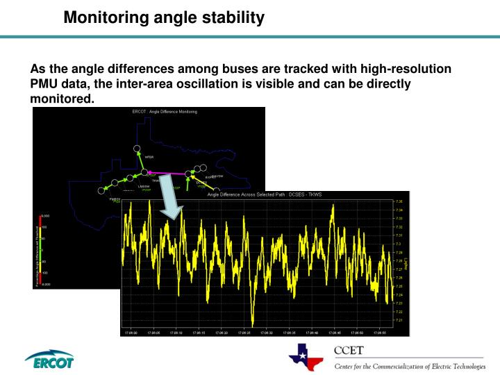 Monitoring angle stability