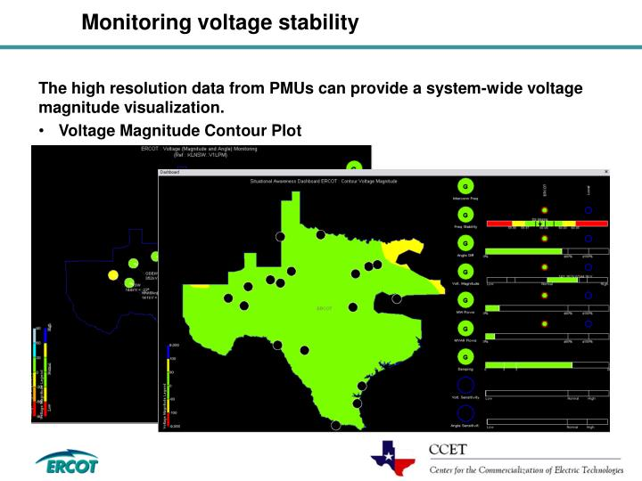 Monitoring voltage stability