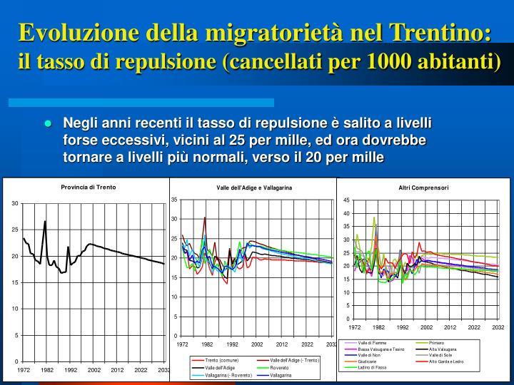 Evoluzione della migratorietà nel Trentino: