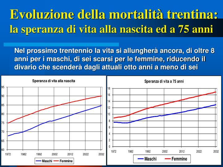 Evoluzione della mortalità trentina: